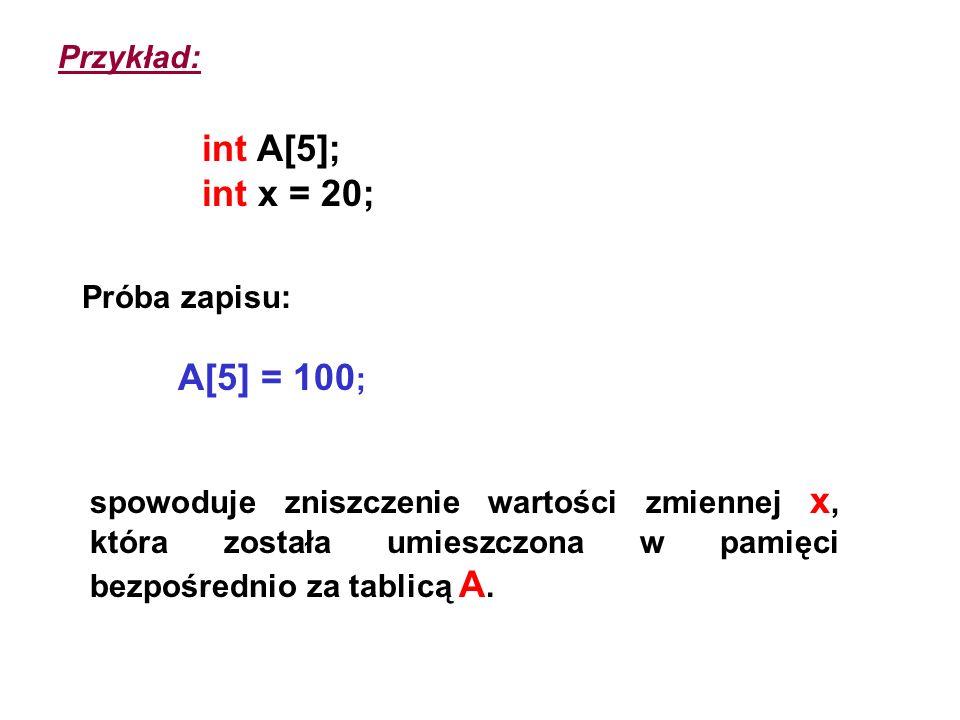 int A[5]; int x = 20; A[5] = 100; Przykład: Próba zapisu: